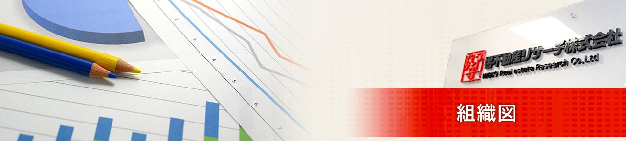 不動産コンサルティングの響不動産リサーチ株式会社組織図